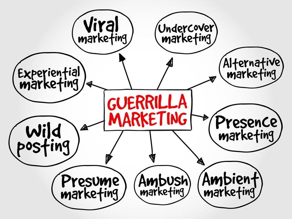 Guirella Marketing